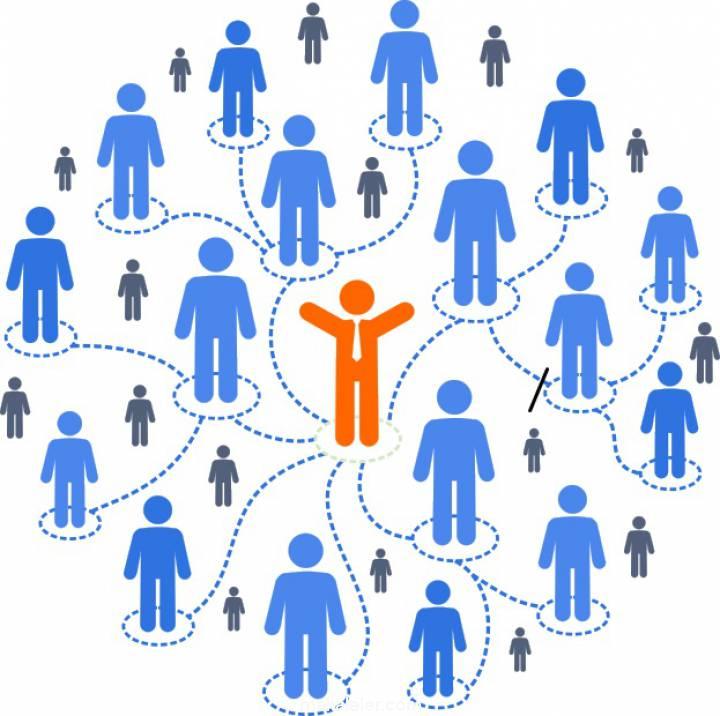 Sosyolog Nedir, Ne İş Yapar?