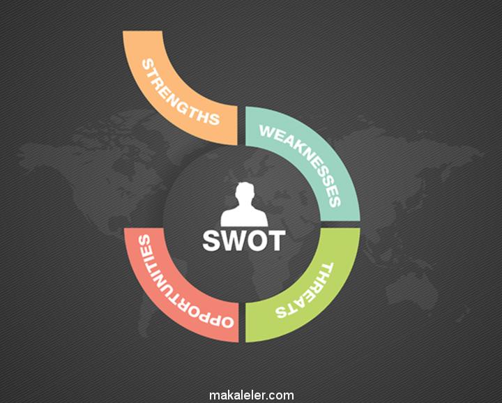 SWOT Analizi Nedir, Nasıl Yapılır?