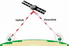 Uplink Nedir, Nasıl Çalışır?